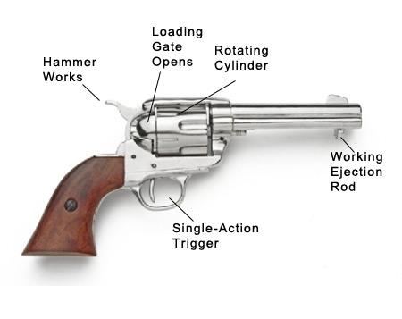 1873 Colt Peacemaker Pistol Replica - Nickel